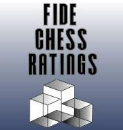 FIDE chess rating 2015 January