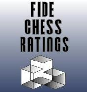 Ratings FIDE January 2016 Logo