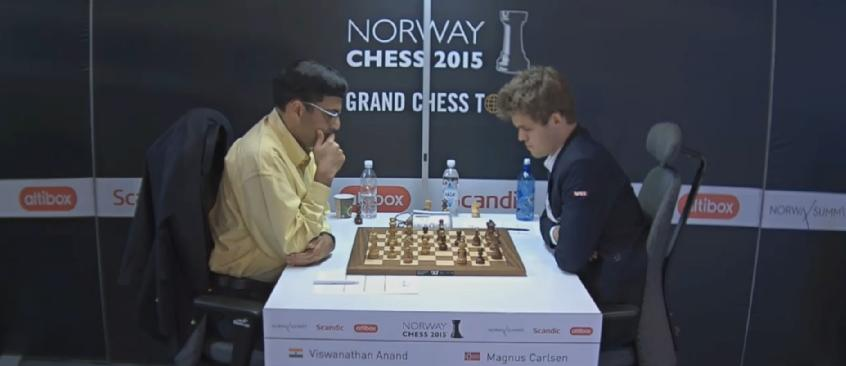 Norway Chess 2015 Anand Viswanathan